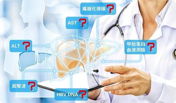 【肝炎與肝癌】乙肝太鬼祟 普通體檢易走漏眼