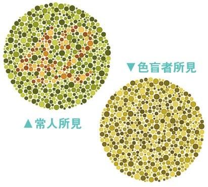 知多啲:遺傳色盲常見 多不阻日常生活