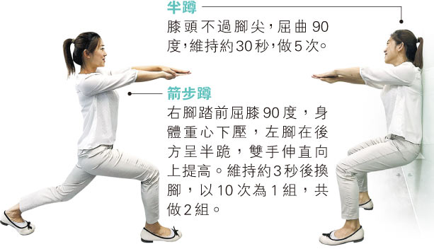 醫護之言:兩招強化腿肌 預防跑山勞損