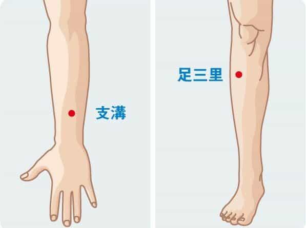 【中醫治療】養生帖:壓力可致癌 針灸按穴助放鬆