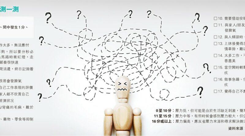 【都市壓力】智能程式量壓力? 做埋問卷更準確!