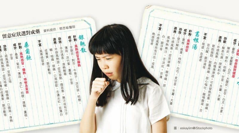 【中醫治療】治感冒中成藥 難對付流感