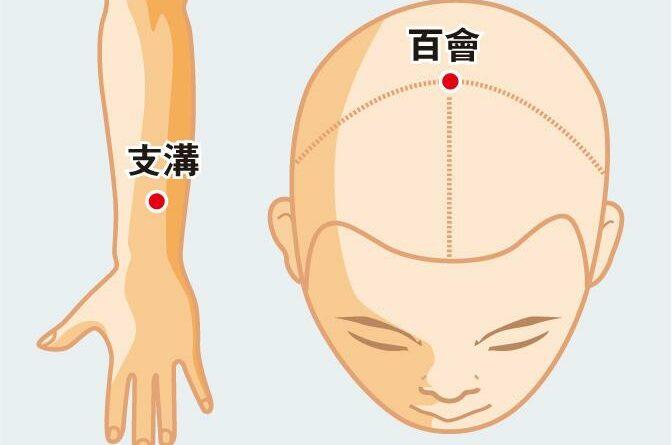 【營養要識】養生帖:「指點」頭手 減壓好眠