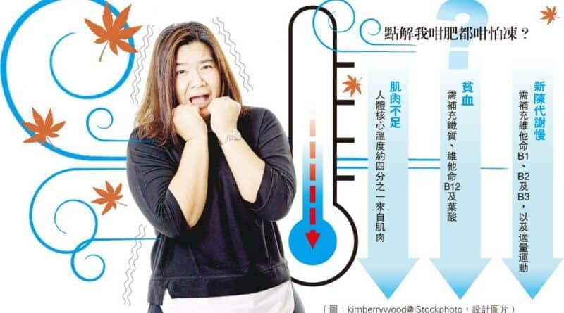 脂肪僅保溫不發熱 身體製熱慢 幾肥都冷到騰騰震