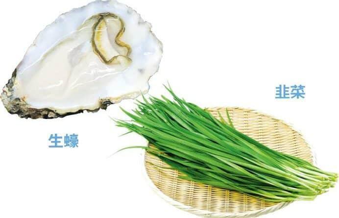 【中醫治療】知多啲:怕羊肉羶? 改吃韭菜提神暖身