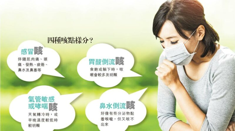 未必傷風感冒引發 咳唔斷尾 胃先係元兇?