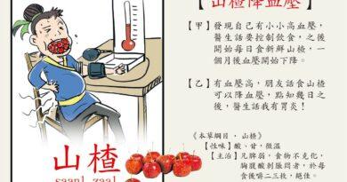 【營養要識】山楂降血壓血脂 胃弱糖尿病勿試
