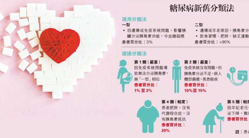 【了解糖尿病】新分類法 精準拆解糖尿病