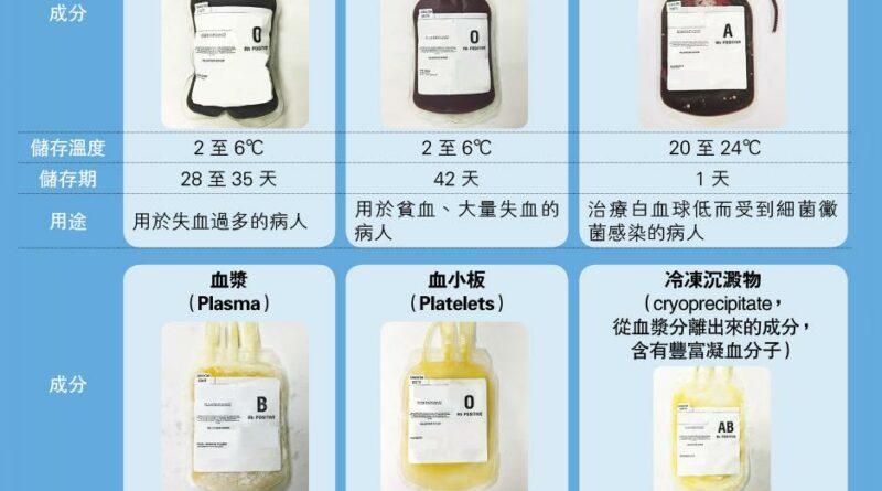 解開血的疑惑 捐黃血救更多人