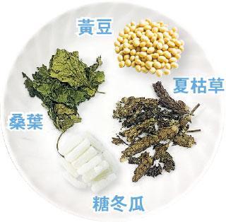 【中醫治療】中醫教路:敷綠茶包 煲夏枯草對付眼瘡