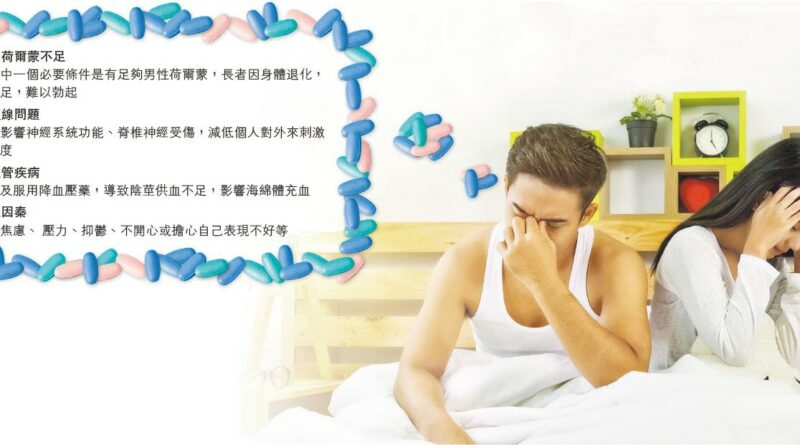 【男性健康】亂服可致血壓過低 錯用治陽痿藥 壯陽不成反攞命