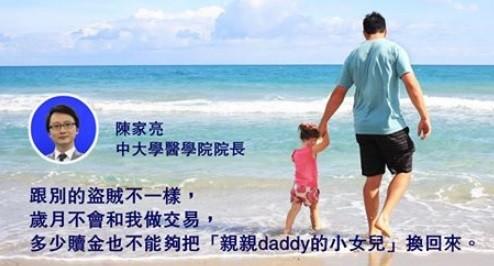 吾生有杏:院長醫生周記(82)歲月神偷