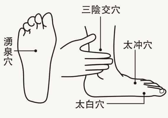 【中醫治療】養生帖:足部按摩防治糖尿病足