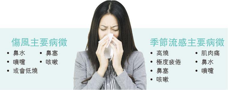知多啲:SARS初期也似感冒