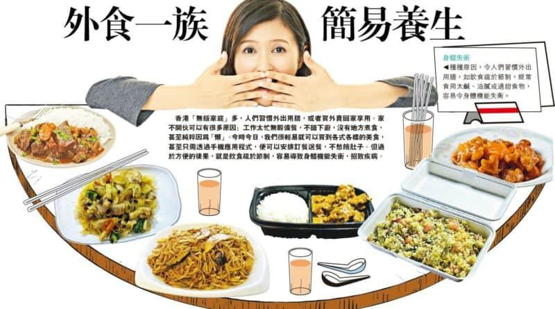 【健康減肥】外食一族 簡易養生