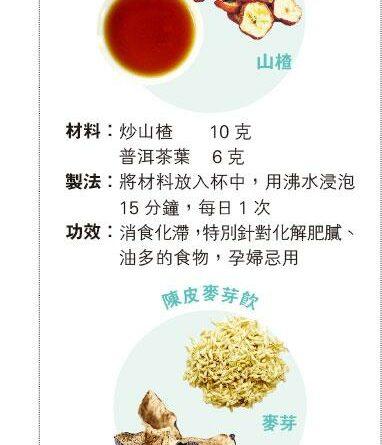 【營養要識】中醫教路:普洱山楂茶 化滯解肥膩