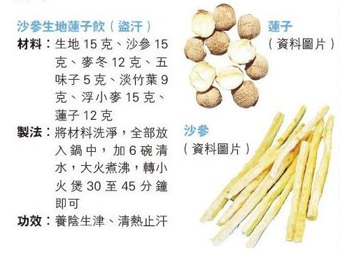 【營養要識】中醫教路:沙參蓮子玫瑰 對症下藥減汗