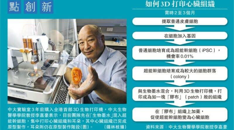 中大研幹細胞溝「墨水」 打印心臟組織