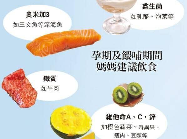 【益生菌】從乳酪泡菜納豆攝取 孕婦吃益生菌 減BB濕疹風險