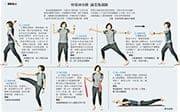【運動消閒】運動貼士:伸展10分鐘 減受傷風險