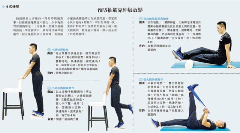 【有片:運動消閒】4式伸展:預防抽筋靠伸展放鬆