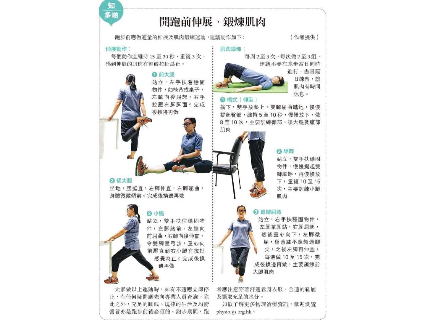 十字韌帶, 運動, 肌力, 伸展, 5式運動,