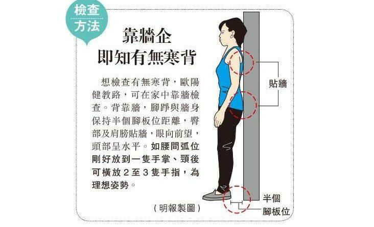 檢查方法:靠牆企即知有無寒背