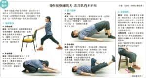 高跟鞋, 肌肉不平衡, 伸展按摩,