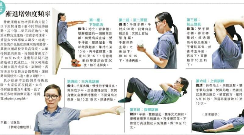 【運動消閒】增肌運動:漸進增強度頻率