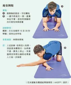伸展,腰背繃緊,長短腳,AASFP,體適能