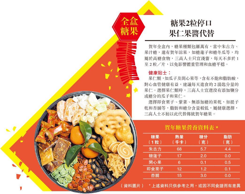 盆菜,糕點,春節,農曆新年,高血壓,高血脂,高血糖,三高,賀年食品,全盒,