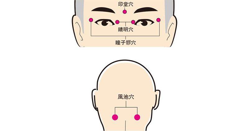 【中醫治療】養生穴位:按穴+眼部操 家中護眼