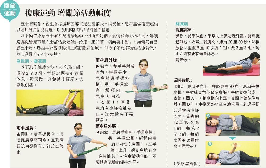 關節運動,復康運動,五十肩,背肌訓練,關節活動幅度,
