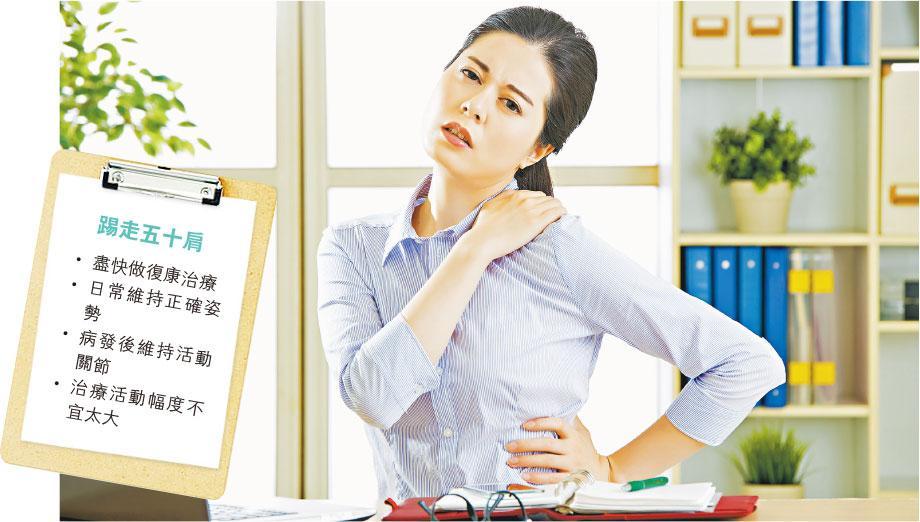 肩痛,肩袖肌群夾擊綜合症,五十肩,復康,聖雅各福群會,健康,物理治療,Shoulder Impingement Syndrome,