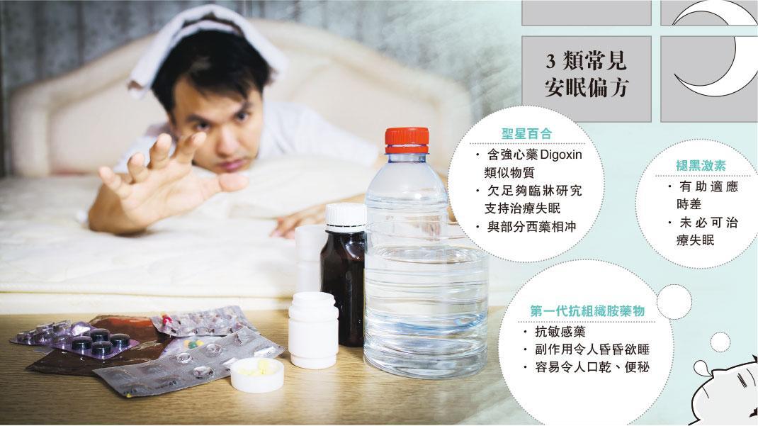 睡眠補充劑,失眠,褪黑激素,