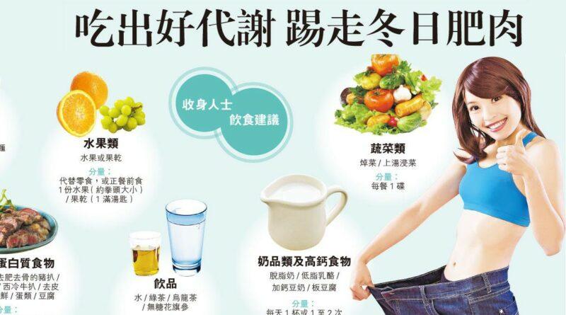 【健康減肥】想踢走冬日肥肉?營養師教授五招飲食祕決 令你越食越輕