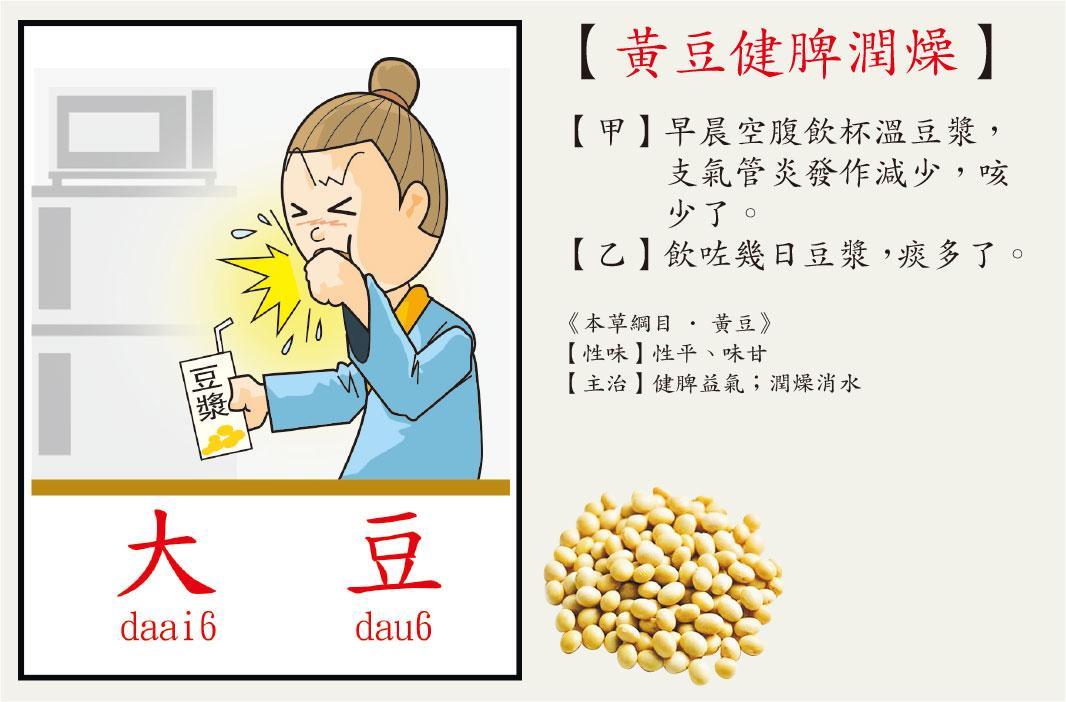 穴位按摩 中醫食療 止咳 折解偏方 黑豆 黃豆 支氣管炎 豆漿