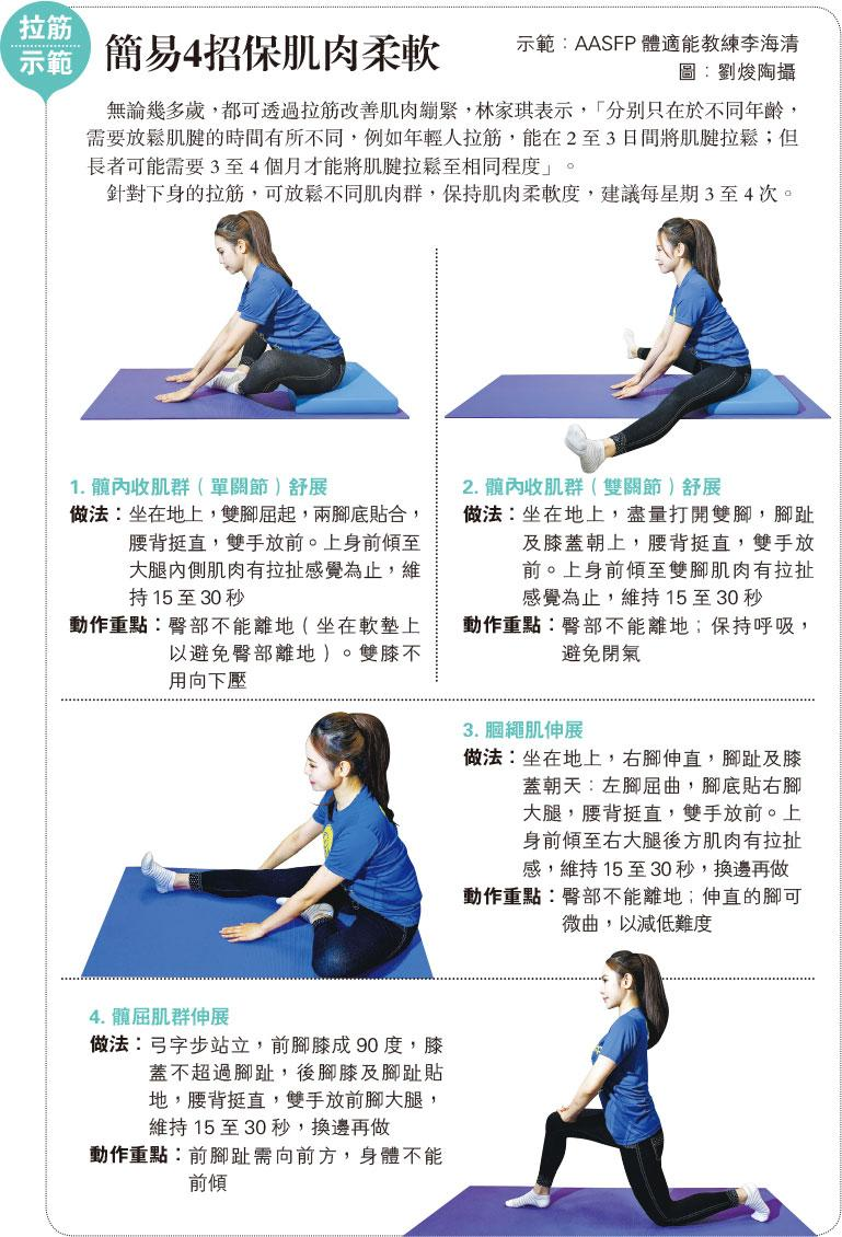 運動消閒,拉筋,肌肉繃緊,AASFP體適能,