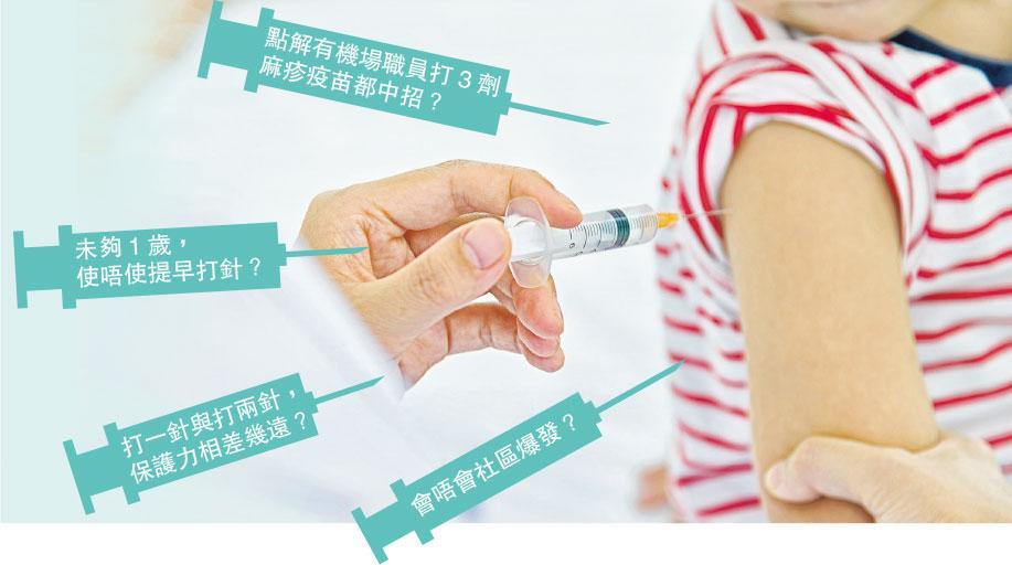 社區爆發風險低 毋須搶貴麻疹疫苗