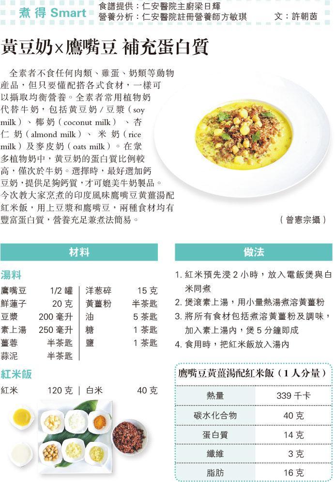 【營養要識】煮得Smart:黃豆奶x鷹嘴豆 補充蛋白質