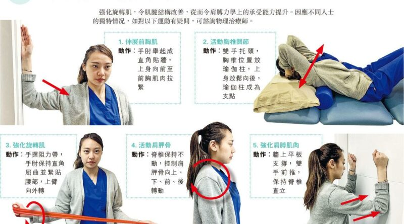 【旋轉肌】5個簡單運動強化旋轉肌 避免肩膊受傷