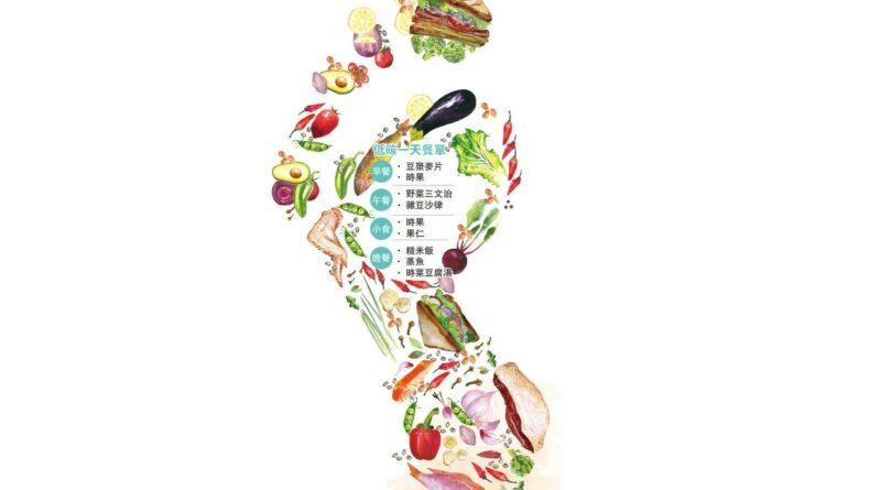 【低碳飲食】多菜少肉 減碳足迹 低碳飲食 「有營」救地球