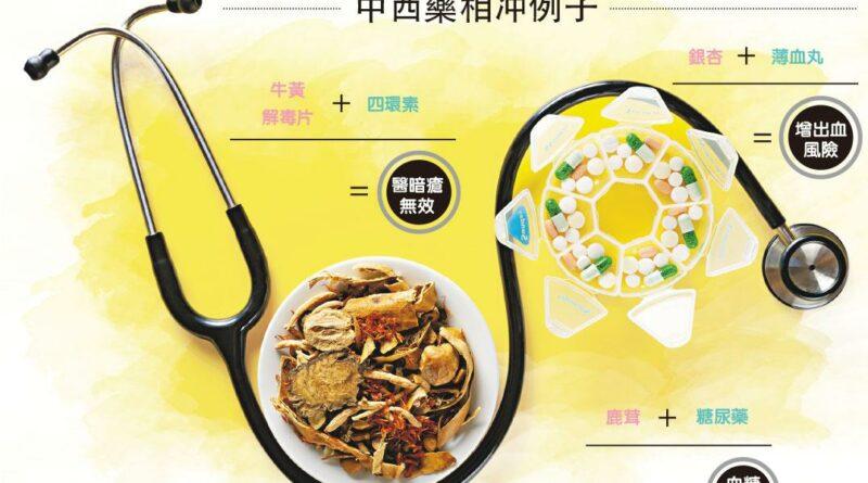 中西藥隔8小時食 一樣相冲 體內相遇影響藥效