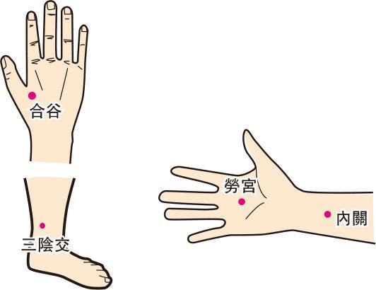 穴位,中醫治療,針灸,手汗