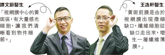 養和醫院家庭醫學專科醫生,譚文蔚,眼科專科醫生,王逸軒