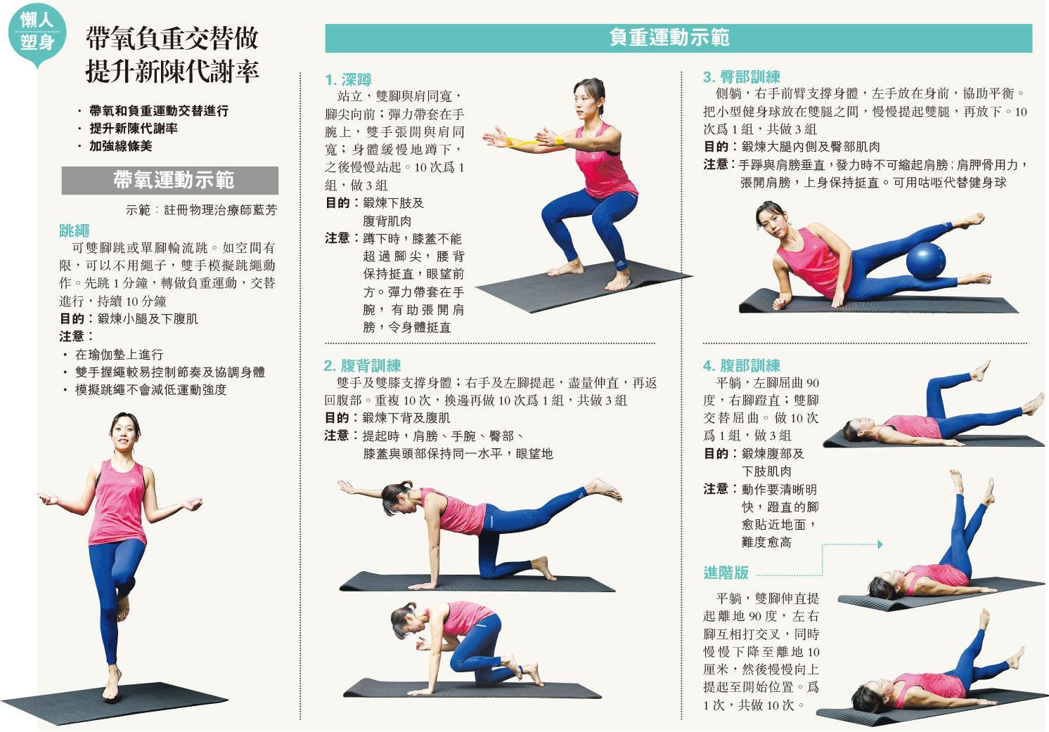 新陳代謝率,運動消閒,健康減肥