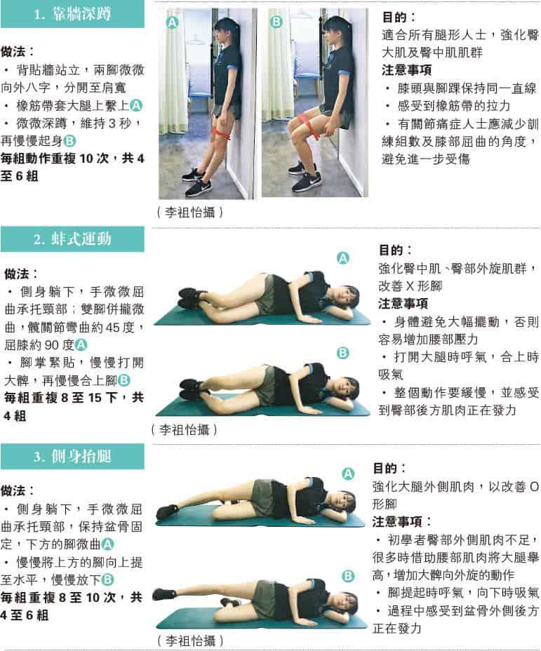 增強肌肉訓練 減輕關節受壓