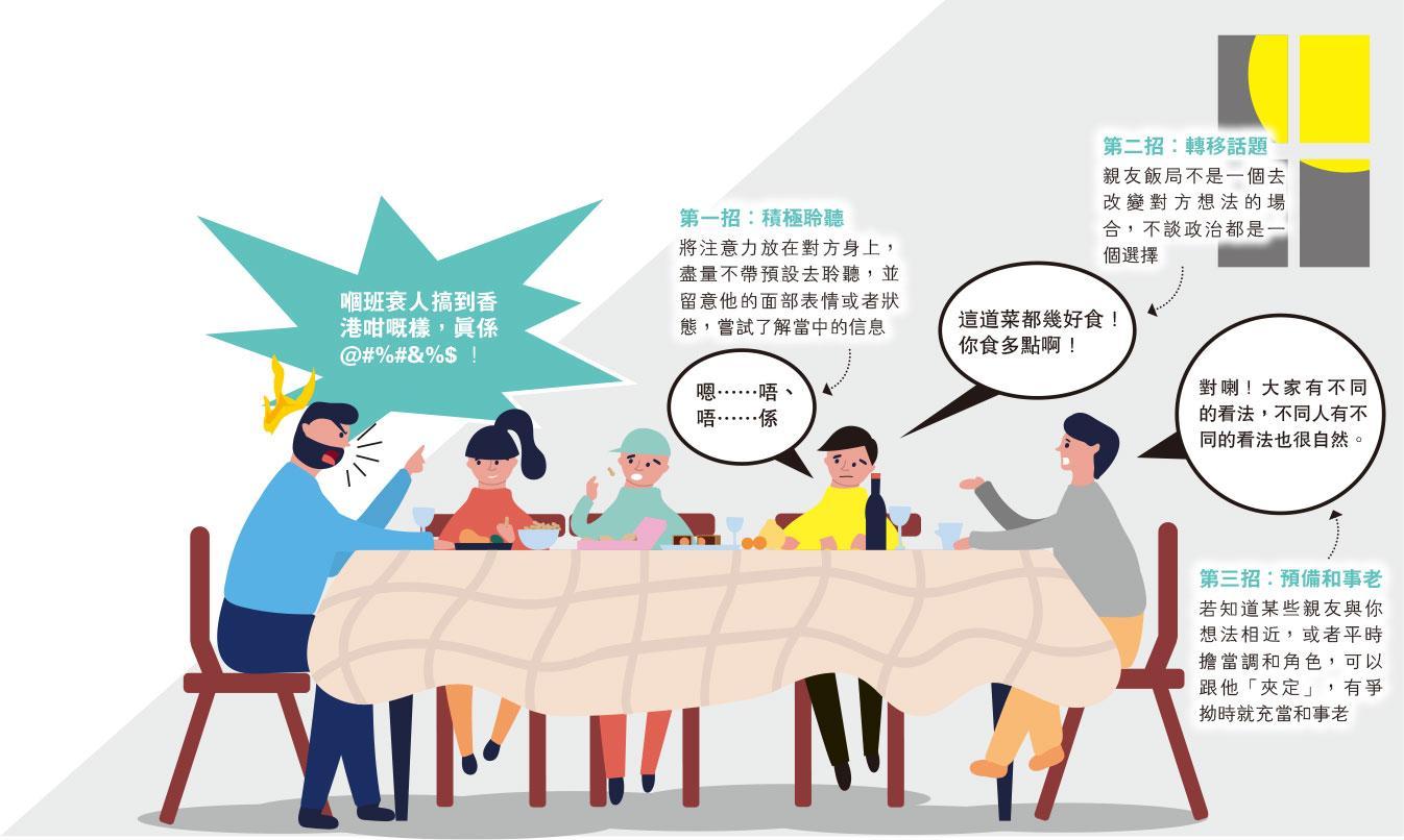 【精神健康】黃藍家人飯敘炒大鑊?管理情緒有方法