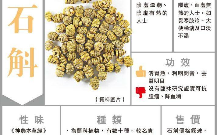 九大仙草之首 價錢高低藥效相若 石斛抗癌 無臨牀實證