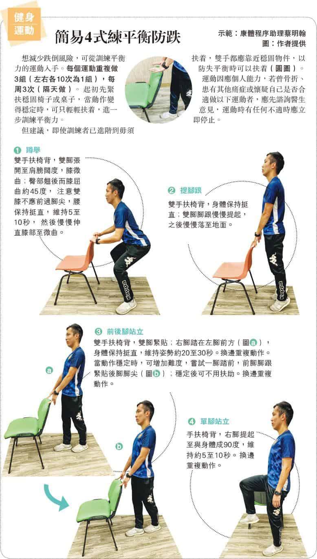 健身運動:簡易4式練平衡防跌